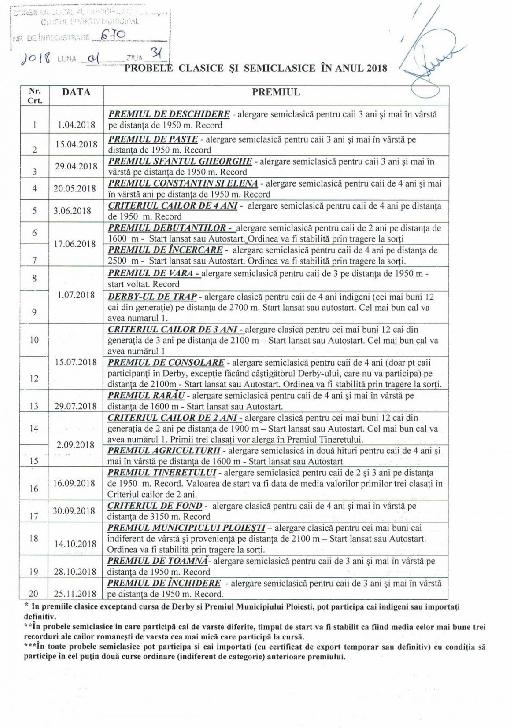 CSM PLOIESTI . Calendarul competiţional al curselor de trap clasice si semiclasice în anul 2018