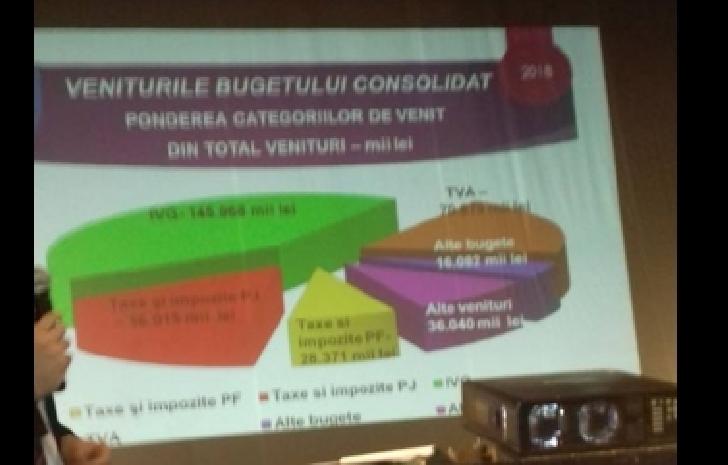 """""""Scântei """"la dezbaterea publică de prezentare a bugetului local pe anul 2018 (foto si video )"""
