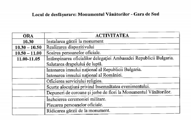 Primăria Ploieşti va organiza manifestaţii cu ocazia vizitei ambasadorului bulgar.Programul acestora