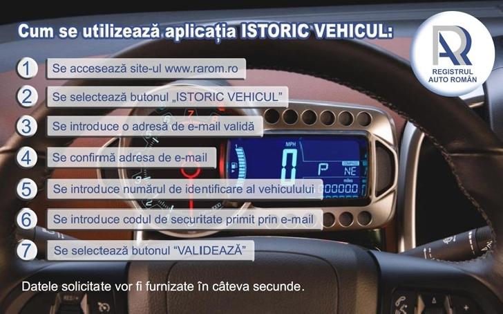 """Registrul Auto Roman  lansează aplicaţia """"ISTORIC VEHICUL"""""""
