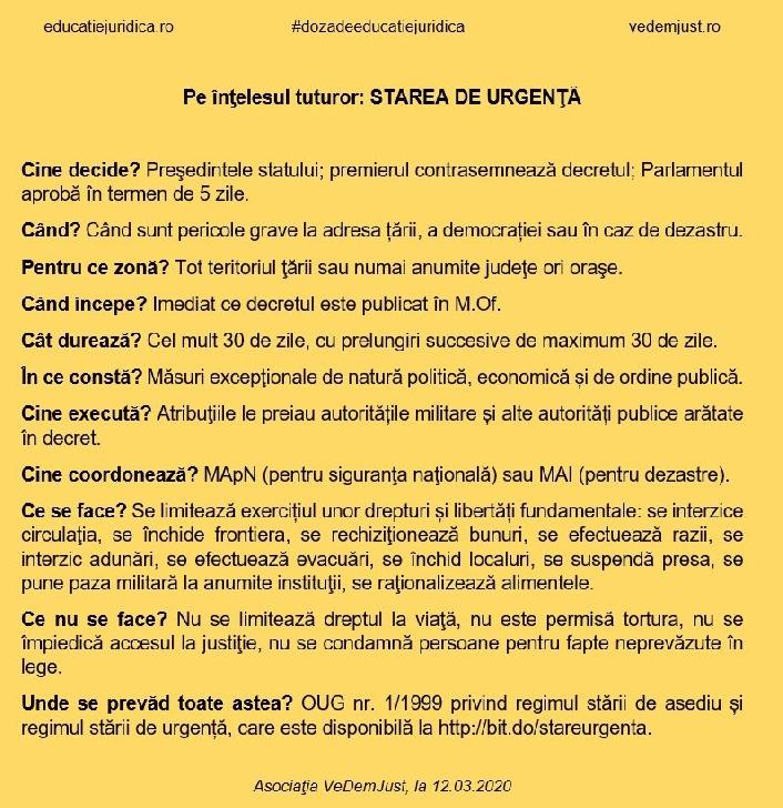 Ce drepturi pierd cetăţenii, după ce preşedintele României a decretat STAREA DE URGENŢĂ