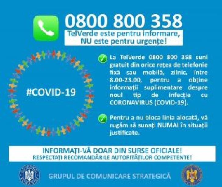 Comunicat COVID 19,Coronavirus .Grupul de Comunicare Strategică, 29 martie, ora 13.00