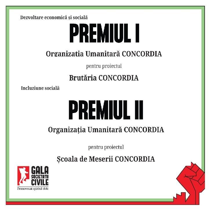 Două premii pentru Organizaţia Umanitară Concordia România la Gala Societăţii Civile 2020