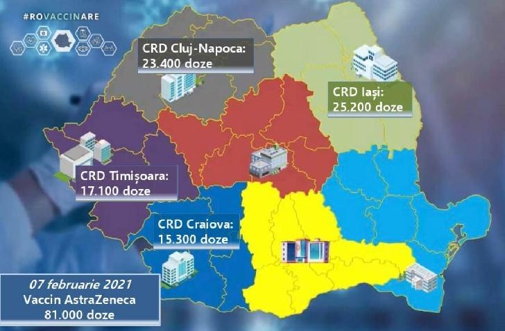 Prima tranşă de vaccinuri de la AstraZeneca va ajunge (astăzi) la centrele regionale din ţară