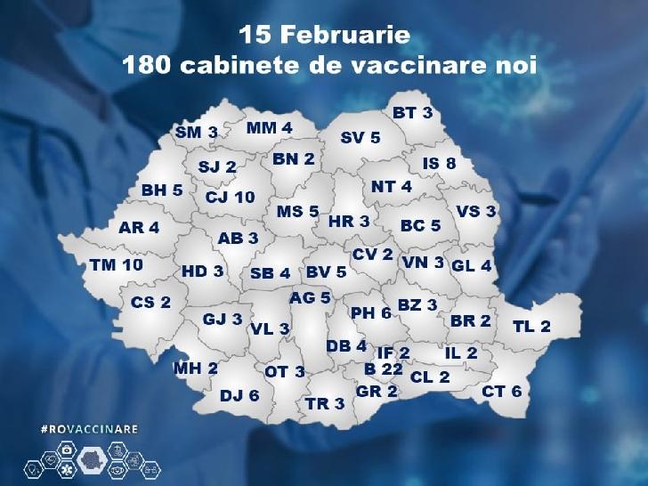 180 de cabinete pentru vaccinarea cu  AstraZeneca devin operationale