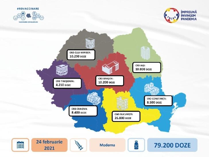 Comunicat Grupul de comunicare al CNCAV . 79.200 doze de vaccin Moderna au sosit în Romania