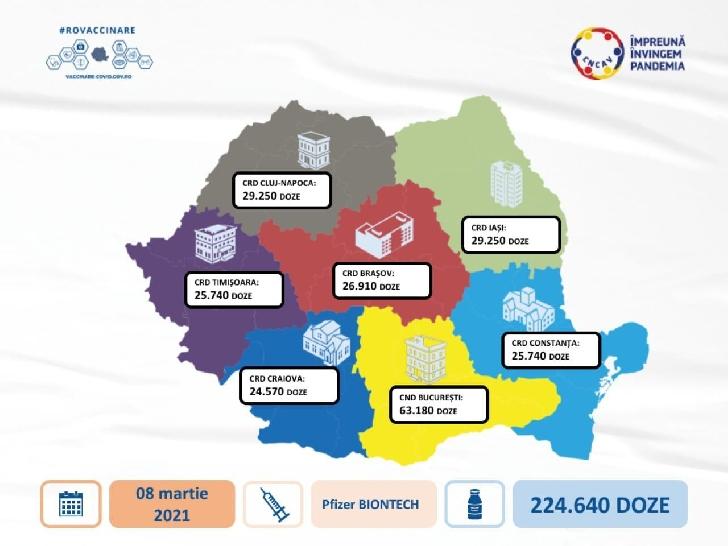 Peste 220.000 doze de vaccin Pfizer BioNTech ajung mâine în ţară