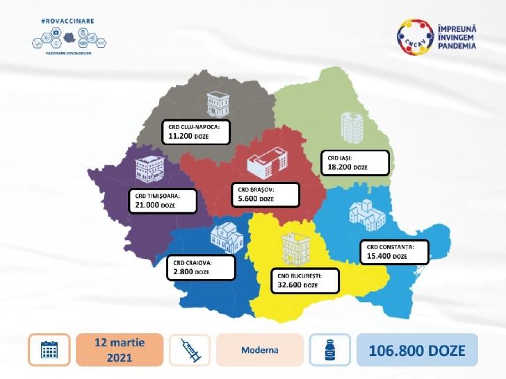 106.800 doze de vaccin Moderna vor ajunge în Romania