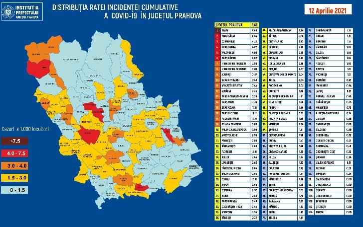 Judetul Prahova.6 UAT-uri  au incidenţa de infectare cu SARS COV 2  peste 4/1000 de locuitori.Ploiestiul este la limita