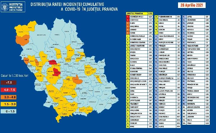 Judetul Prahova . RATA INCIDENTEI CUMULATIVE A COVID-19 PE LOCALITATI (UAT) LA DATA DE 26.04.2021