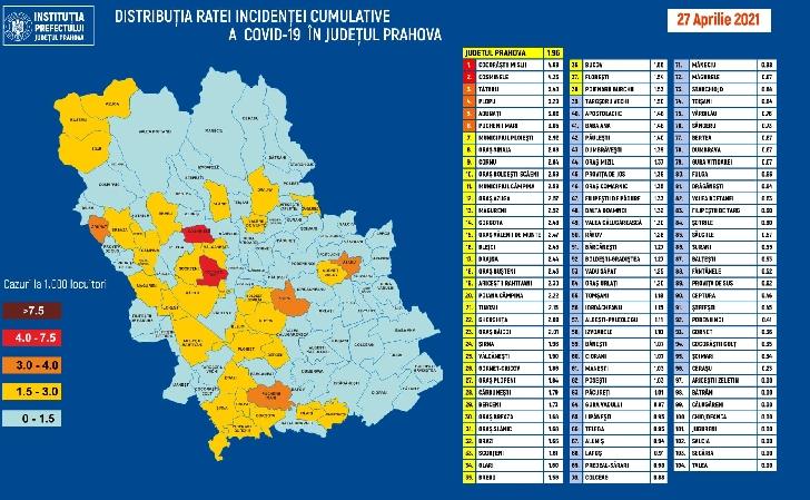 Prefectura Prahova.RATA INCIDENTEI CUMULATIVE A COVID-19 PE LOCALITATI (UAT) LA DATA DE 27.04.2021