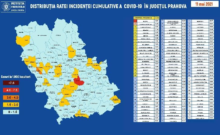 JUDETUL PRAHOVA.RATA INCIDENTEI CUMULATIVE A COVID-19 PE LOCALITATI (UAT) LA DATA DE 11.05.2021