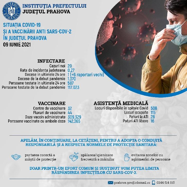 Informare de presă privind situaţia COVID-19 şi a vaccinării anti SARS-CoV-2, în Prahova, 9 iunie 2021