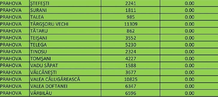 PRAHOVA. RATA INCIDENTEI CUMULATIVE A COVID-19 PE LOCALITATI (UAT) LA DATA DE 27.06.2021
